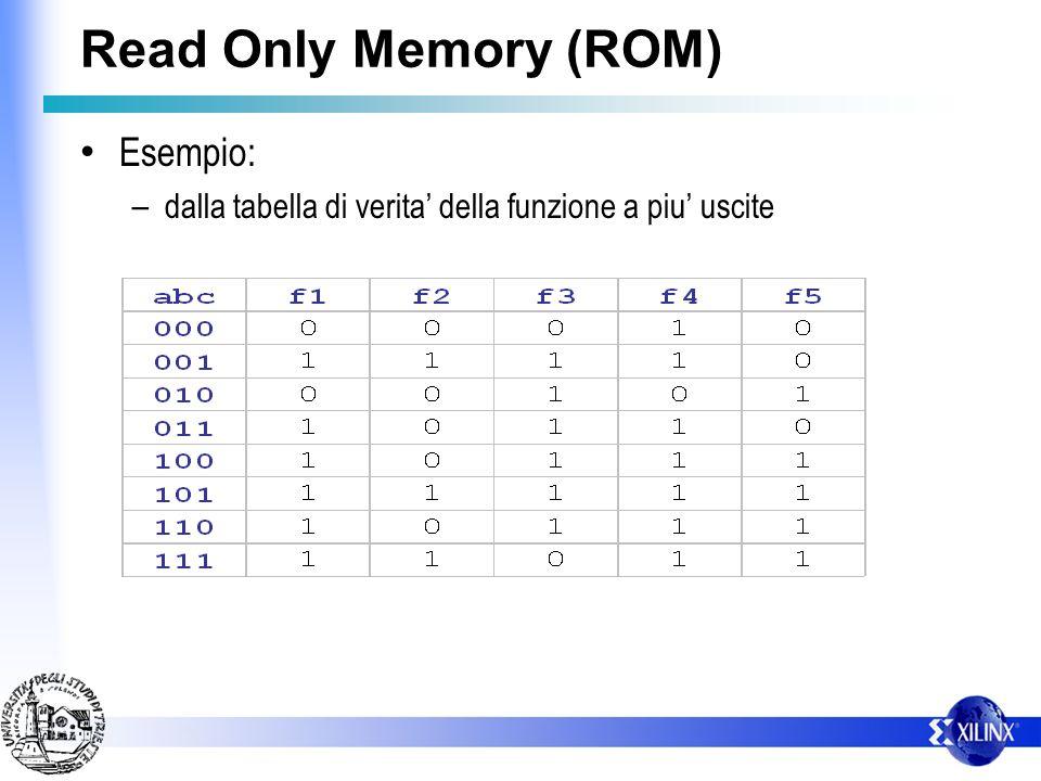 Read Only Memory (ROM) Esempio: – dalla tabella di verita della funzione a piu uscite