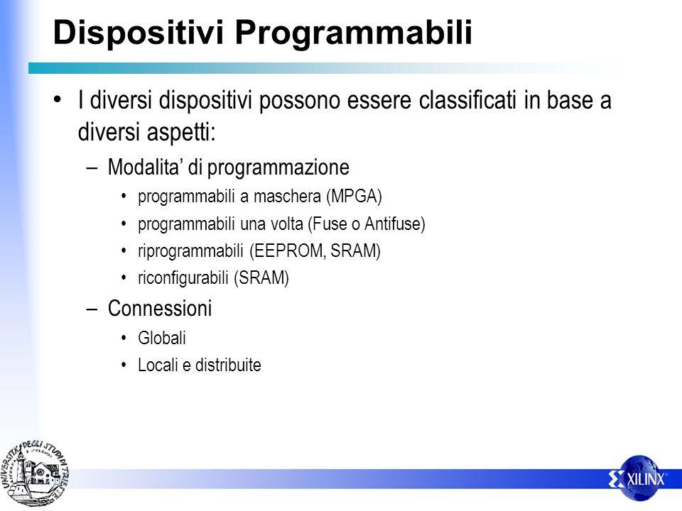 Dispositivi Programmabili I diversi dispositivi possono essere classificati in base a diversi aspetti: – Modalita di programmazione programmabili a maschera (MPGA) programmabili una volta (Fuse o Antifuse) riprogrammabili (EEPROM, SRAM) riconfigurabili (SRAM) – Connessioni Globali Locali e distribuite