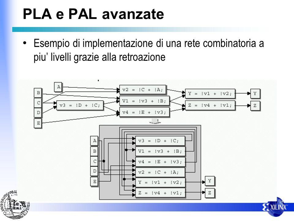 PLA e PAL avanzate Esempio di implementazione di una rete combinatoria a piu livelli grazie alla retroazione