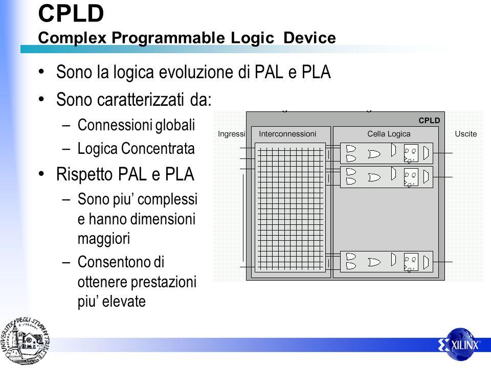 CPLD Complex Programmable Logic Device Sono la logica evoluzione di PAL e PLA Sono caratterizzati da: – Connessioni globali – Logica Concentrata Rispetto PAL e PLA – Sono piu complessi e hanno dimensioni maggiori – Consentono di ottenere prestazioni piu elevate