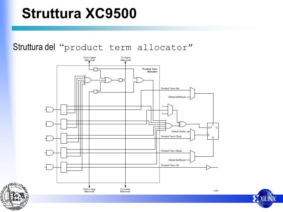 Struttura XC9500 Struttura del product term allocator