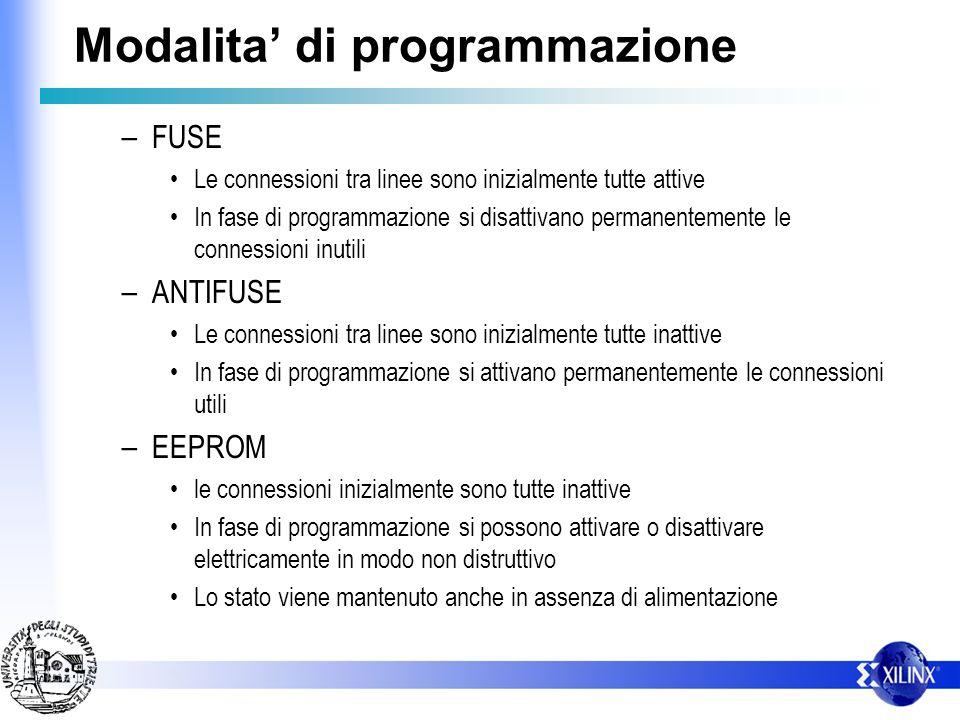 Modalita di programmazione – FUSE Le connessioni tra linee sono inizialmente tutte attive In fase di programmazione si disattivano permanentemente le