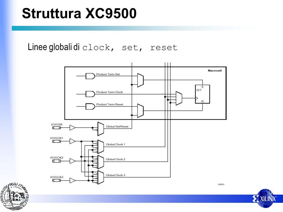 Struttura XC9500 Linee globali di clock, set, reset