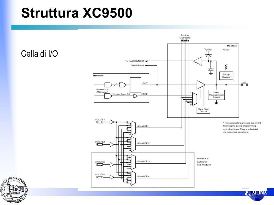 Struttura XC9500 Cella di I/O