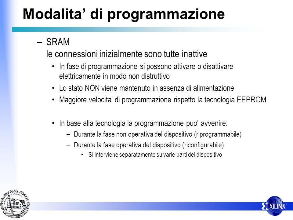 Modalita di programmazione – SRAM le connessioni inizialmente sono tutte inattive In fase di programmazione si possono attivare o disattivare elettric