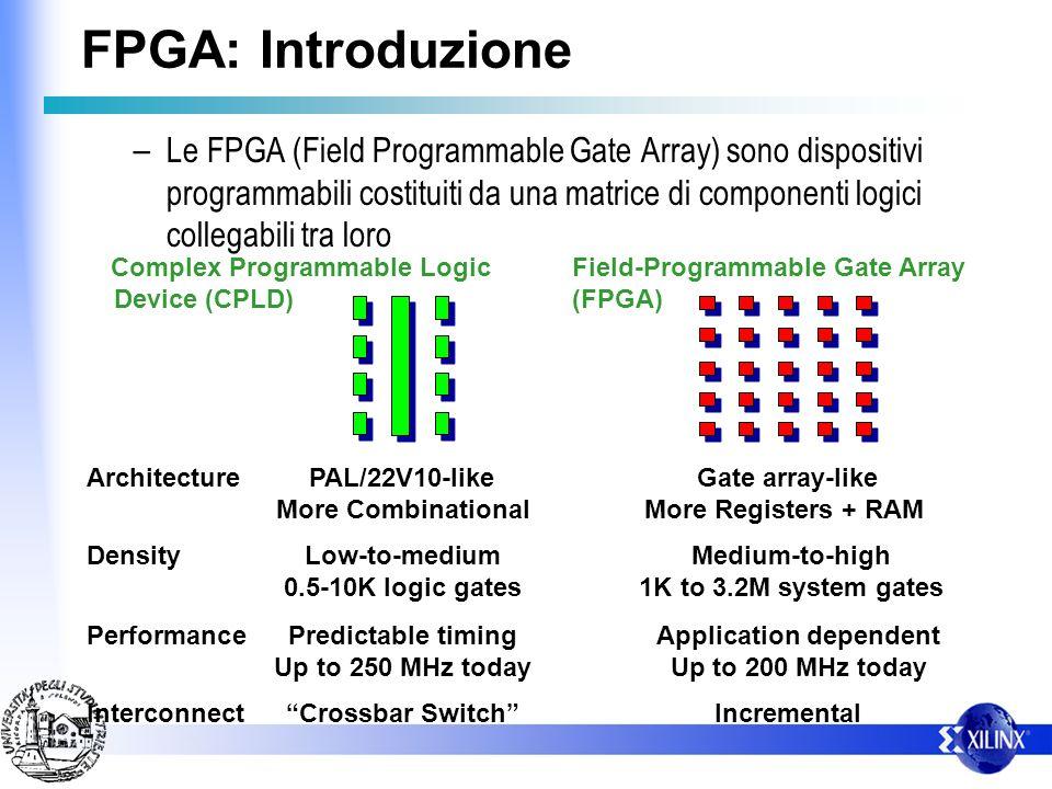 FPGA: Introduzione – Le FPGA (Field Programmable Gate Array) sono dispositivi programmabili costituiti da una matrice di componenti logici collegabili tra loro ArchitecturePAL/22V10-like Gate array-like More CombinationalMore Registers + RAM DensityLow-to-medium Medium-to-high 0.5-10K logic gates 1K to 3.2M system gates PerformancePredictable timing Application dependent Up to 250 MHz today Up to 200 MHz today InterconnectCrossbar Switch Incremental Complex Programmable Logic Device (CPLD) Field-Programmable Gate Array (FPGA)