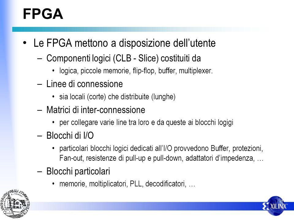 FPGA Le FPGA mettono a disposizione dellutente – Componenti logici (CLB - Slice) costituiti da logica, piccole memorie, flip-flop, buffer, multiplexer.