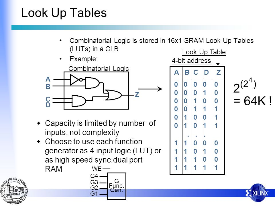 Look Up Tables Capacity is limited by number of inputs, not complexity Choose to use each function generator as 4 input logic (LUT) or as high speed s
