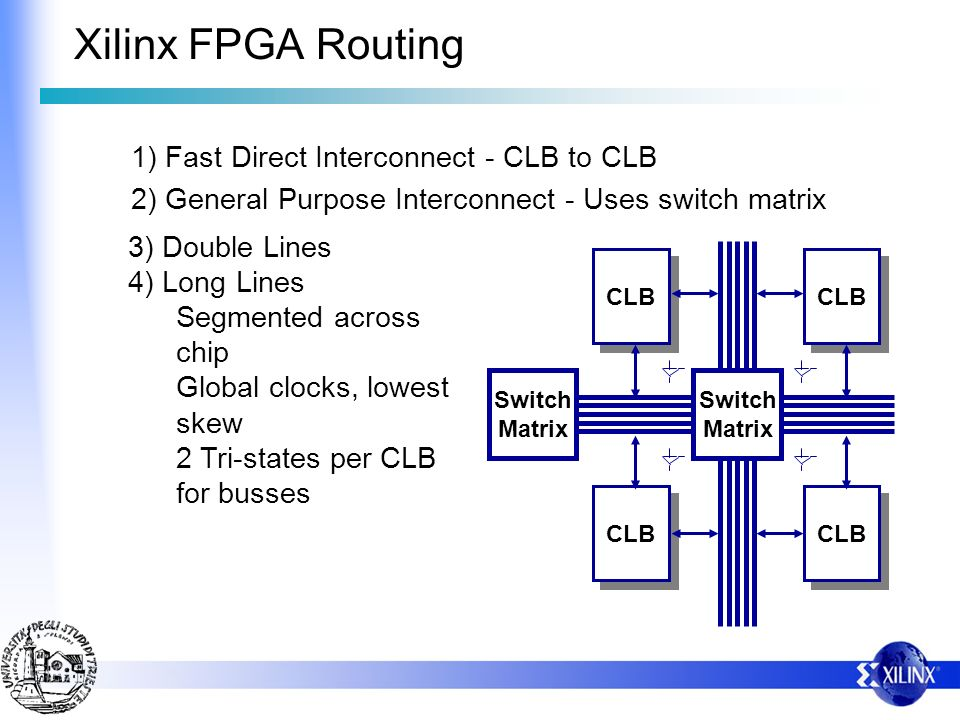 Xilinx FPGA Routing 1) Fast Direct Interconnect - CLB to CLB 2) General Purpose Interconnect - Uses switch matrix CLB Switch Matrix Switch Matrix 3) D