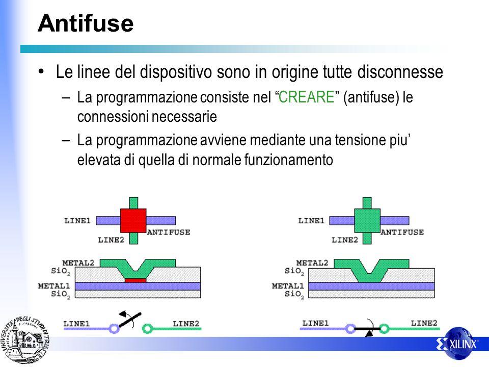 Antifuse Le linee del dispositivo sono in origine tutte disconnesse – La programmazione consiste nel CREARE (antifuse) le connessioni necessarie – La programmazione avviene mediante una tensione piu elevata di quella di normale funzionamento
