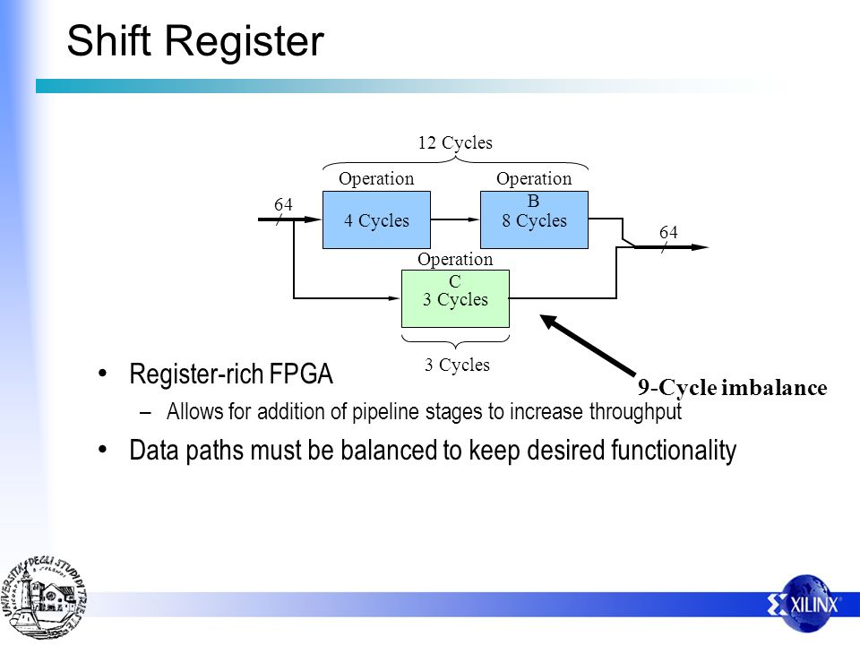 Shift Register Register-rich FPGA – Allows for addition of pipeline stages to increase throughput Data paths must be balanced to keep desired function