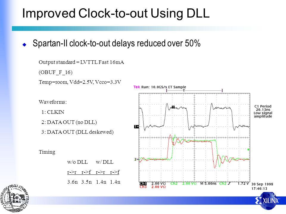 Output standard = LVTTL Fast 16mA (OBUF_F_16) Temp=room, Vdd=2.5V, Vcco=3.3V Waveforms: 1: CLKIN 2: DATA OUT (no DLL) 3: DATA OUT (DLL deskewed) Timin