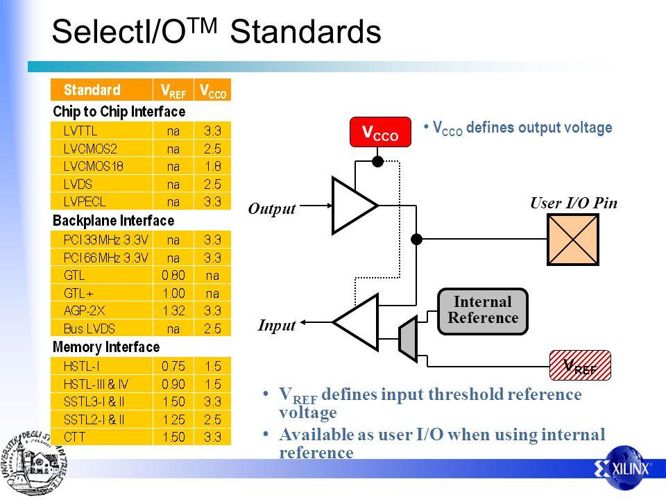 SelectI/O TM Standards V CCO defines output voltage User I/O Pin V CCO V REF Internal Reference Output Input V REF defines input threshold reference voltage Available as user I/O when using internal reference