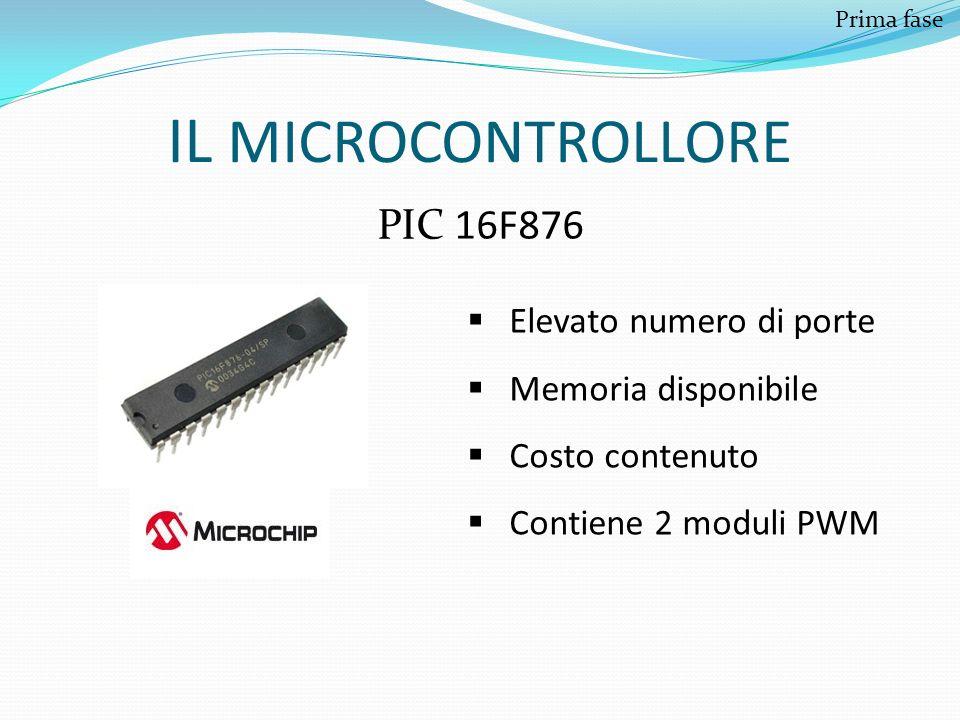 IL MICROCONTROLLORE PIC 16F876 Elevato numero di porte Memoria disponibile Costo contenuto Contiene 2 moduli PWM Prima fase