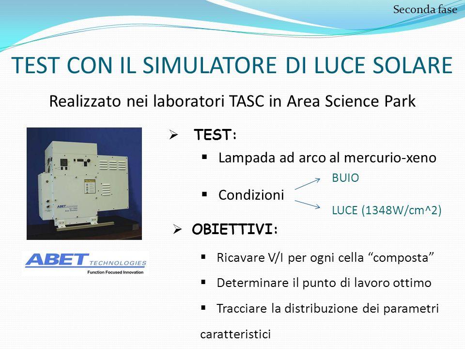 TEST CON IL SIMULATORE DI LUCE SOLARE Seconda fase Realizzato nei laboratori TASC in Area Science Park TEST: Lampada ad arco al mercurio-xeno Condizio