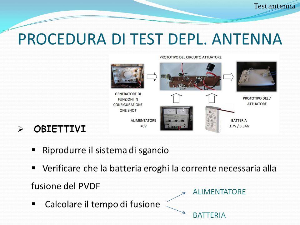 PROCEDURA DI TEST DEPL. ANTENNA Test antenna OBIETTIVI Riprodurre il sistema di sgancio Verificare che la batteria eroghi la corrente necessaria alla