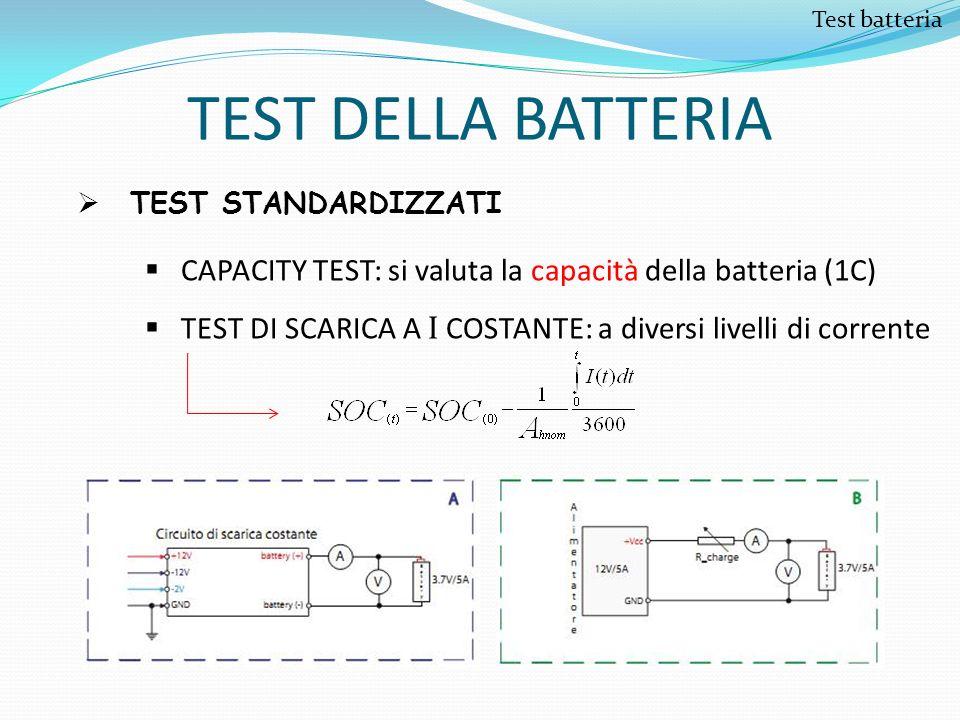 TEST DELLA BATTERIA Test batteria TEST STANDARDIZZATI CAPACITY TEST: si valuta la capacità della batteria (1C) TEST DI SCARICA A I COSTANTE: a diversi