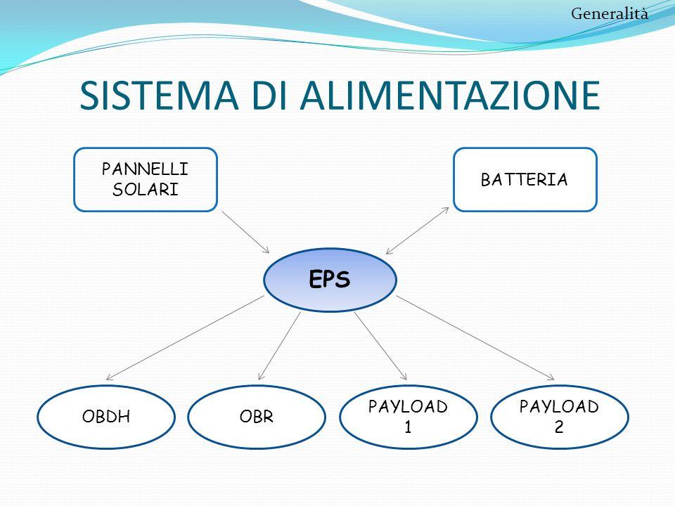 SISTEMA DI ALIMENTAZIONE EPS PAYLOAD 2 PANNELLI SOLARI BATTERIA Generalità PAYLOAD 1 OBROBDH