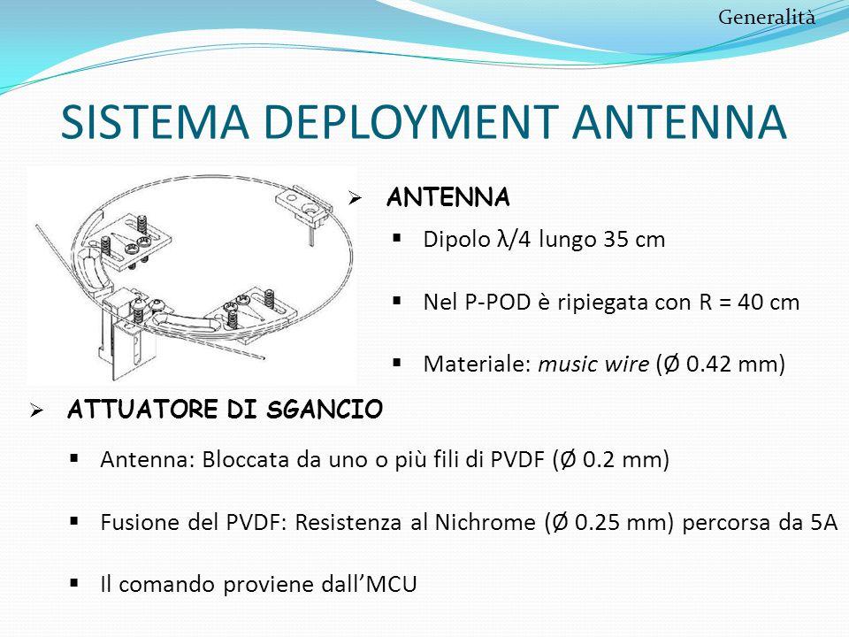 SISTEMA DEPLOYMENT ANTENNA Dipolo λ/4 lungo 35 cm Nel P-POD è ripiegata con R = 40 cm Materiale: music wire (Ø 0.42 mm) ANTENNA ATTUATORE DI SGANCIO A