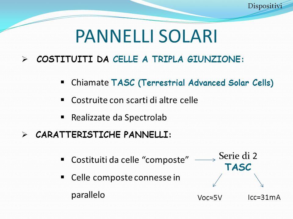 PANNELLI SOLARI COSTITUITI DA CELLE A TRIPLA GIUNZIONE: Chiamate TASC (Terrestrial Advanced Solar Cells) Costruite con scarti di altre celle Realizzat