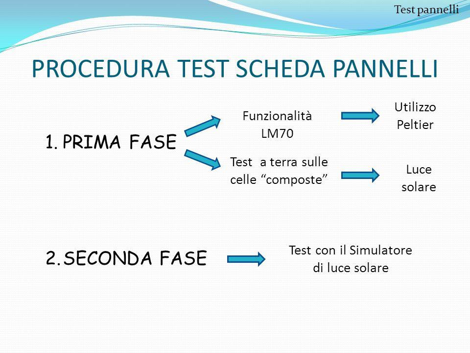 PROCEDURA TEST SCHEDA PANNELLI 1.PRIMA FASE 2.SECONDA FASE Test pannelli Funzionalità LM70 Test a terra sulle celle composte Luce solare Utilizzo Pelt