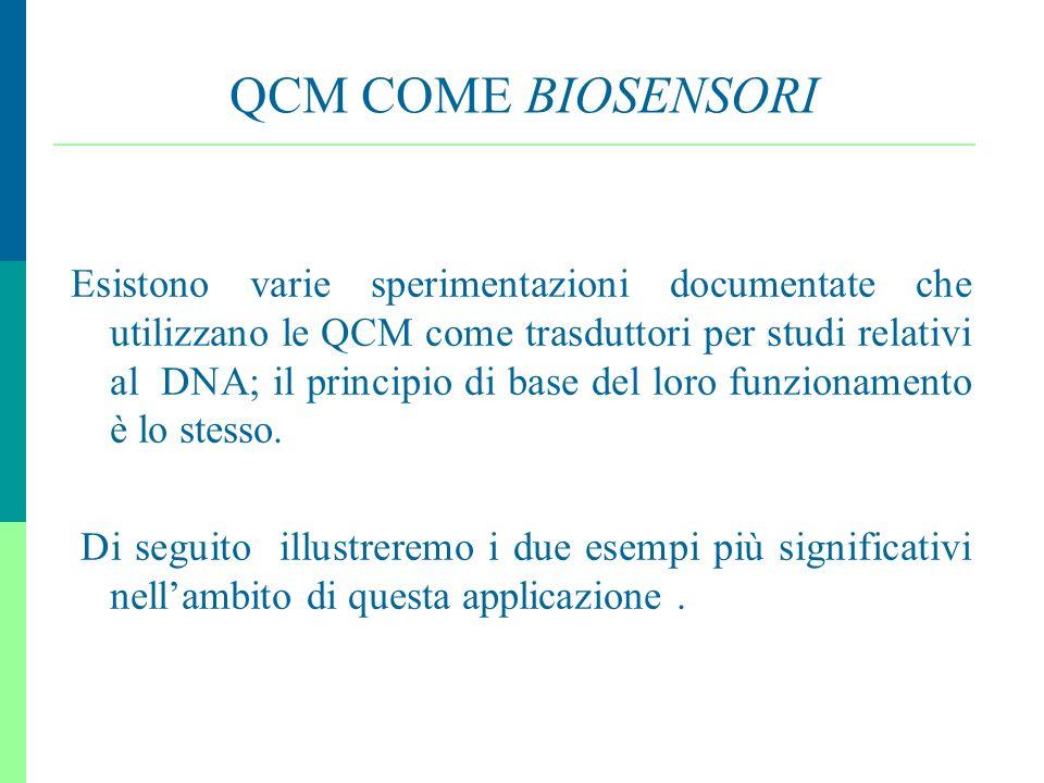 11 QCM COME BIOSENSORI Esistono varie sperimentazioni documentate che utilizzano le QCM come trasduttori per studi relativi al DNA; il principio di ba