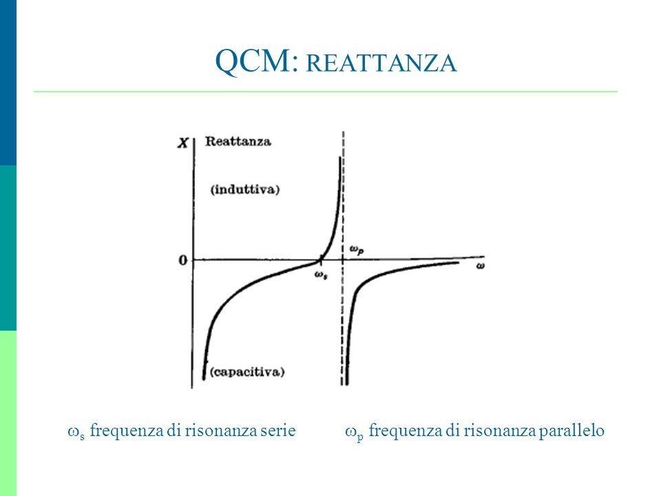19 QCM: REATTANZA s frequenza di risonanza serie p frequenza di risonanza parallelo,