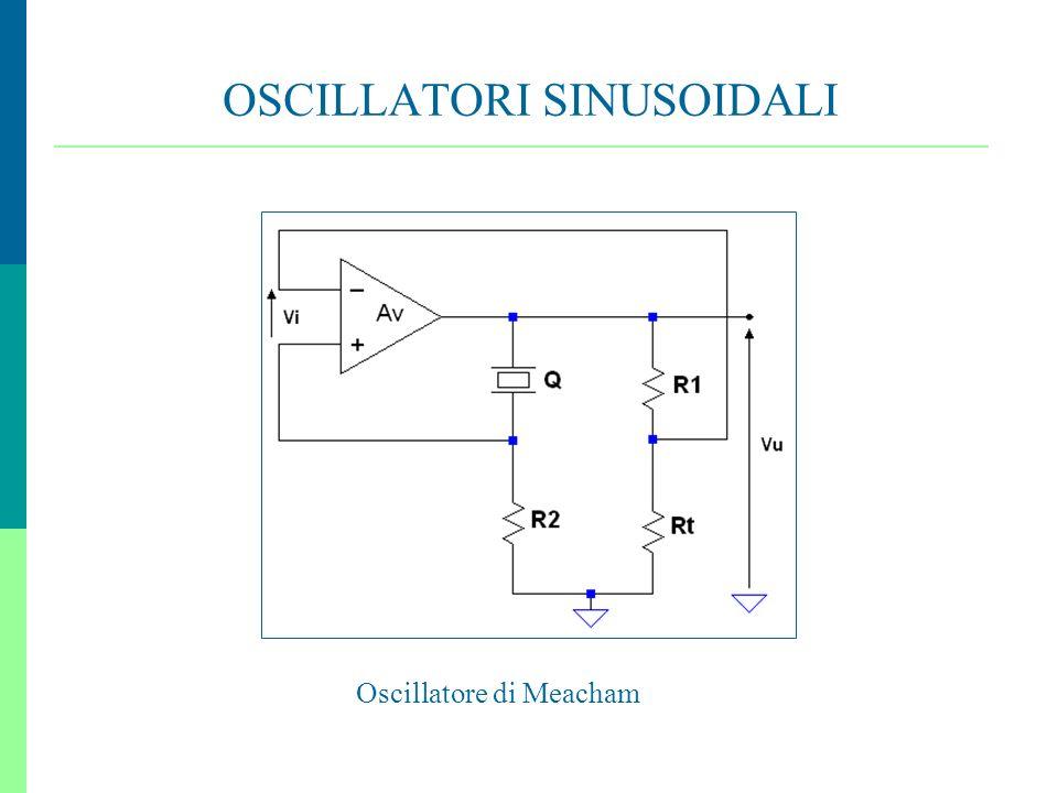 29 OSCILLATORI SINUSOIDALI Oscillatore di Meacham