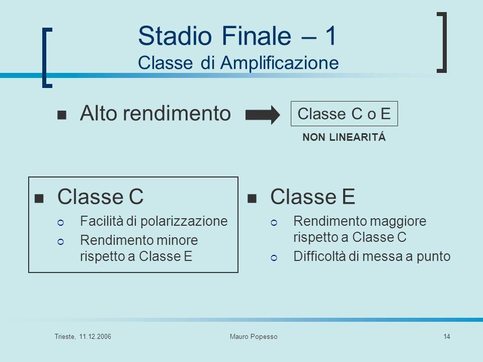 Trieste, 11.12.2006Mauro Popesso14 Stadio Finale – 1 Classe di Amplificazione Alto rendimento Classe C o E NON LINEARITÁ Classe C Facilità di polarizz