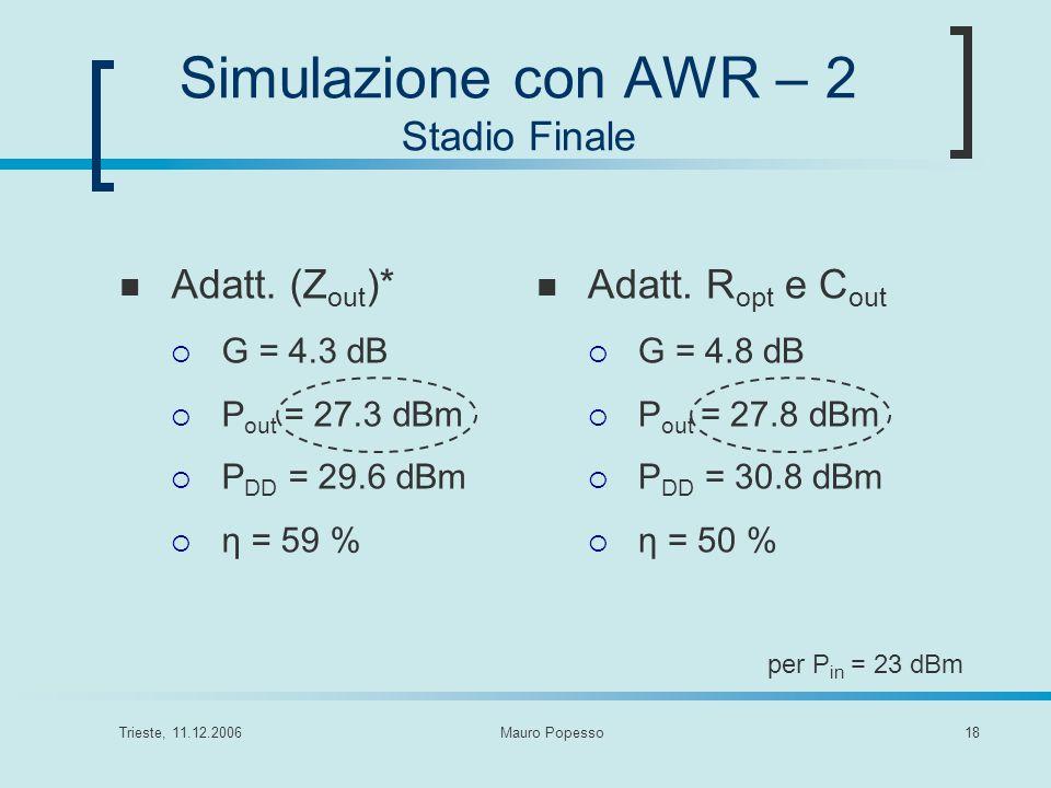 Trieste, 11.12.2006Mauro Popesso18 Simulazione con AWR – 2 Stadio Finale Adatt. (Z out )* G = 4.3 dB P out = 27.3 dBm P DD = 29.6 dBm η = 59 % Adatt.
