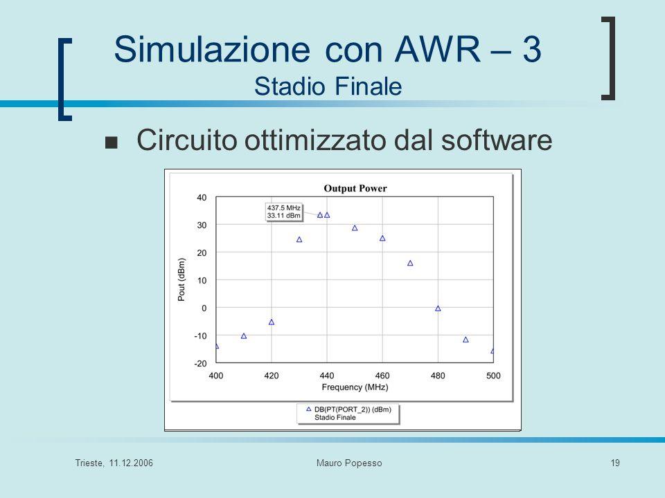 Trieste, 11.12.2006Mauro Popesso19 Simulazione con AWR – 3 Stadio Finale Circuito ottimizzato dal software