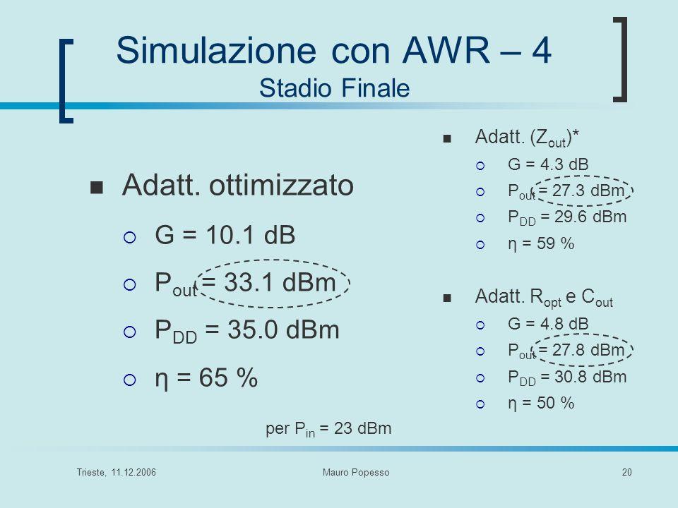 Trieste, 11.12.2006Mauro Popesso20 Simulazione con AWR – 4 Stadio Finale Adatt. (Z out )* G = 4.3 dB P out = 27.3 dBm P DD = 29.6 dBm η = 59 % Adatt.