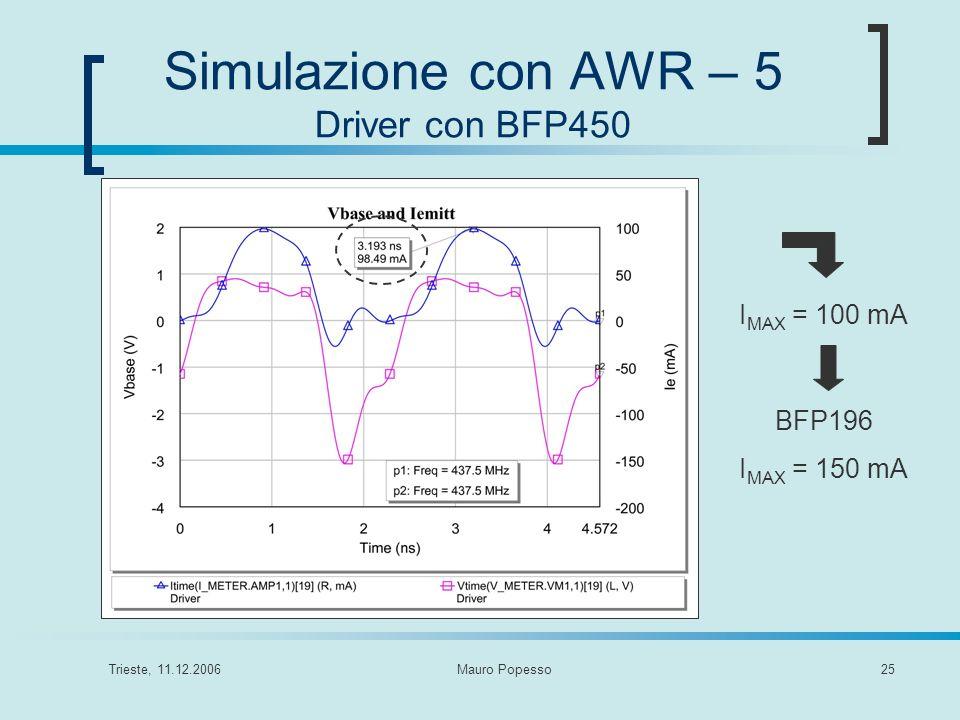 Trieste, 11.12.2006Mauro Popesso25 Simulazione con AWR – 5 Driver con BFP450 I MAX = 100 mA BFP196 I MAX = 150 mA