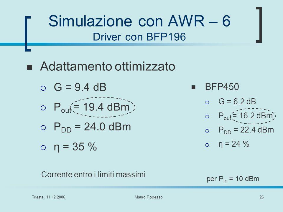 Trieste, 11.12.2006Mauro Popesso26 Simulazione con AWR – 6 Driver con BFP196 Adattamento ottimizzato G = 9.4 dB P out = 19.4 dBm P DD = 24.0 dBm η = 3