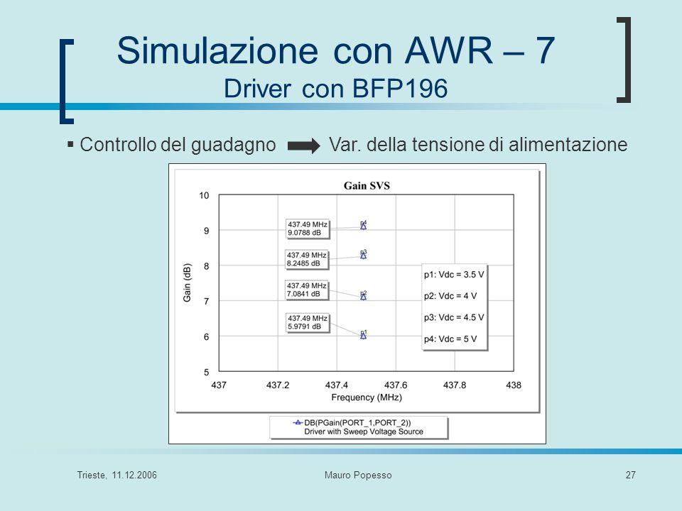 Trieste, 11.12.2006Mauro Popesso27 Simulazione con AWR – 7 Driver con BFP196 Var. della tensione di alimentazione Controllo del guadagno