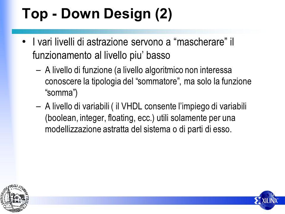Top - Down Design (2) I vari livelli di astrazione servono a mascherare il funzionamento al livello piu basso – A livello di funzione (a livello algor