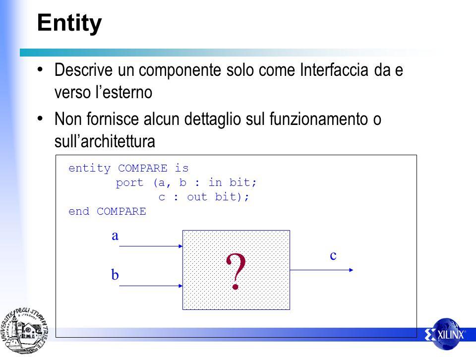 Entity Descrive un componente solo come Interfaccia da e verso lesterno Non fornisce alcun dettaglio sul funzionamento o sullarchitettura b entity COM