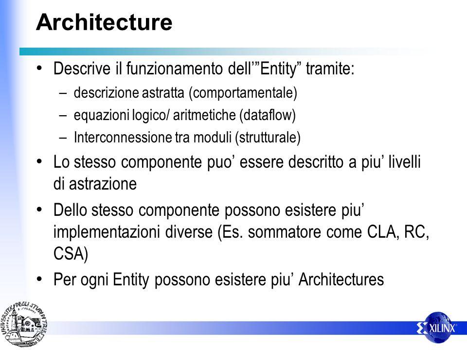 Architecture Descrive il funzionamento dellEntity tramite: – descrizione astratta (comportamentale) – equazioni logico/ aritmetiche (dataflow) – Inter