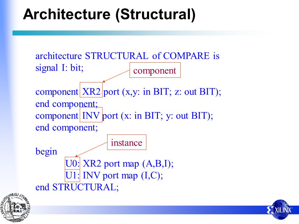 architecture STRUCTURAL of COMPARE is signal I: bit; component XR2 port (x,y: in BIT; z: out BIT); end component; component INV port (x: in BIT; y: ou
