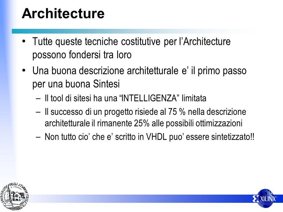 Architecture Tutte queste tecniche costitutive per lArchitecture possono fondersi tra loro Una buona descrizione architetturale e il primo passo per u