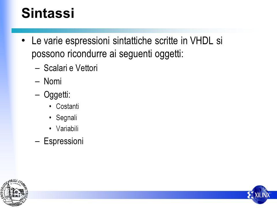 Sintassi Le varie espressioni sintattiche scritte in VHDL si possono ricondurre ai seguenti oggetti: – Scalari e Vettori – Nomi – Oggetti: Costanti Se