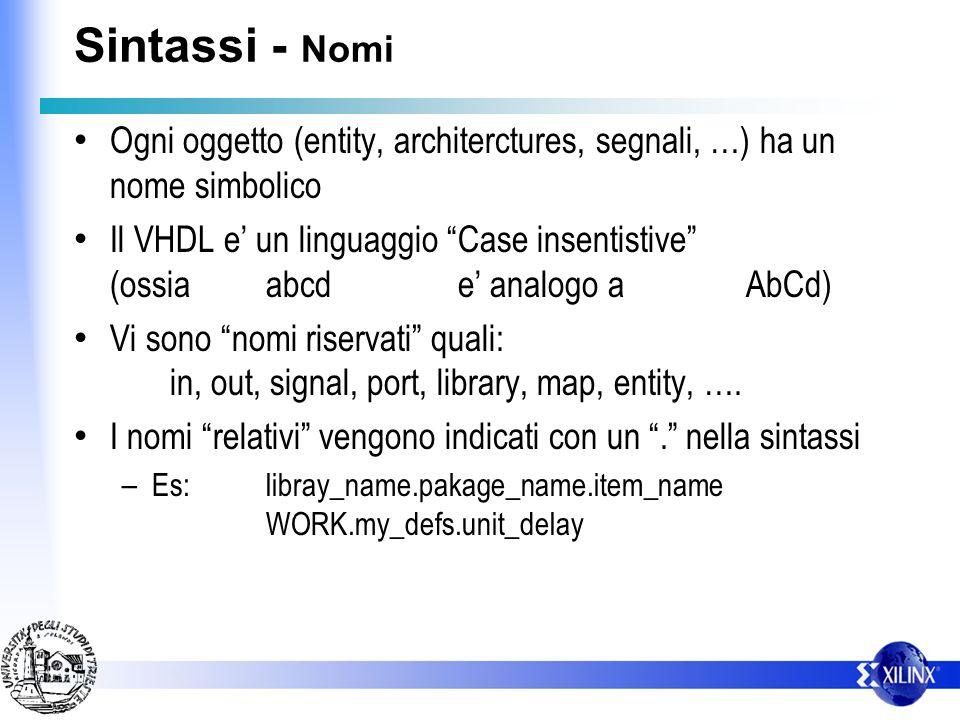 Sintassi - Nomi Ogni oggetto (entity, architerctures, segnali, …) ha un nome simbolico Il VHDL e un linguaggio Case insentistive (ossia abcd e analogo