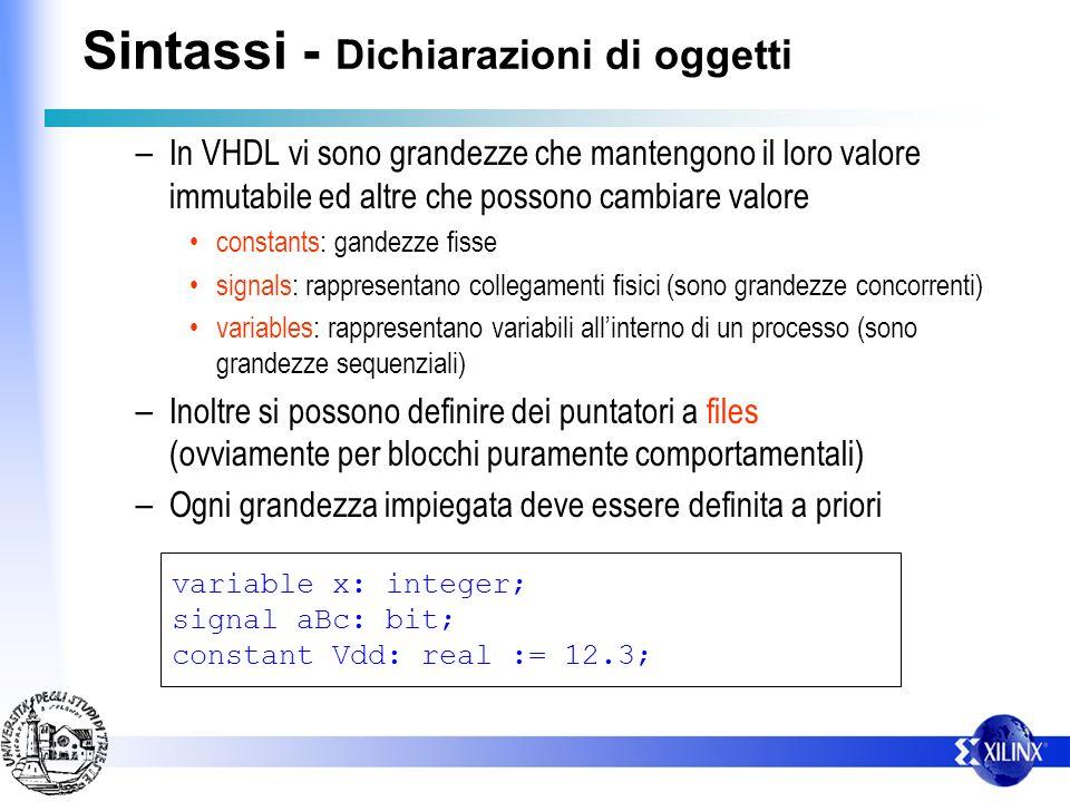 Sintassi - Dichiarazioni di oggetti – In VHDL vi sono grandezze che mantengono il loro valore immutabile ed altre che possono cambiare valore constant