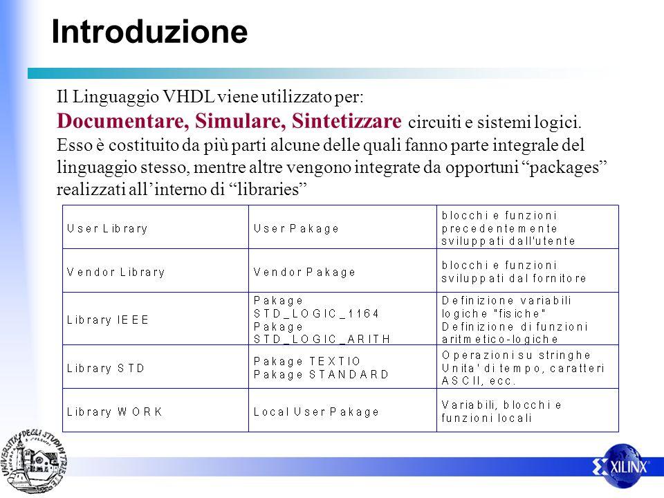 Introduzione Il Linguaggio VHDL viene utilizzato per: Documentare, Simulare, Sintetizzare circuiti e sistemi logici. Esso è costituito da più parti al