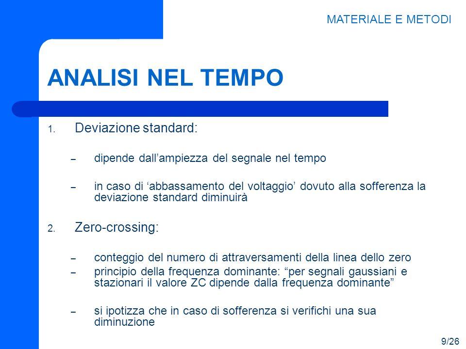 ANALISI NEL TEMPO 1. Deviazione standard: – dipende dallampiezza del segnale nel tempo – in caso di abbassamento del voltaggio dovuto alla sofferenza