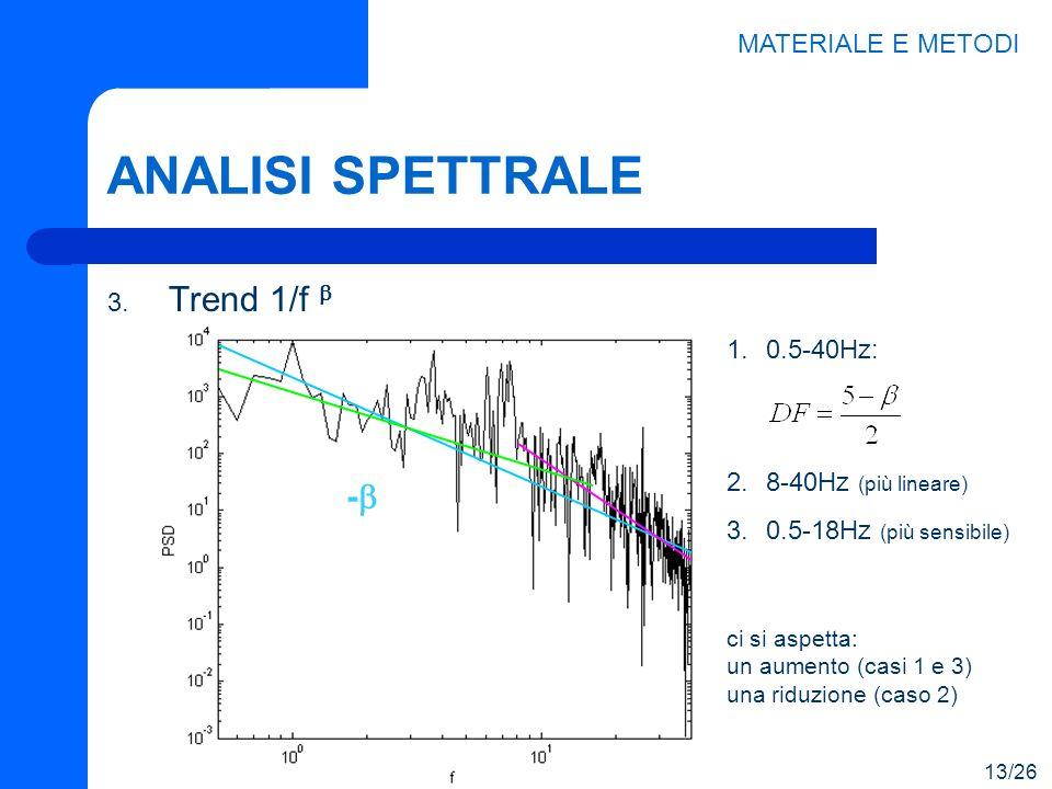 ANALISI SPETTRALE 3. Trend 1/f MATERIALE E METODI - 1.0.5-40Hz: 2.8-40Hz (più lineare) 3.0.5-18Hz (più sensibile) 13/26 ci si aspetta: un aumento (cas
