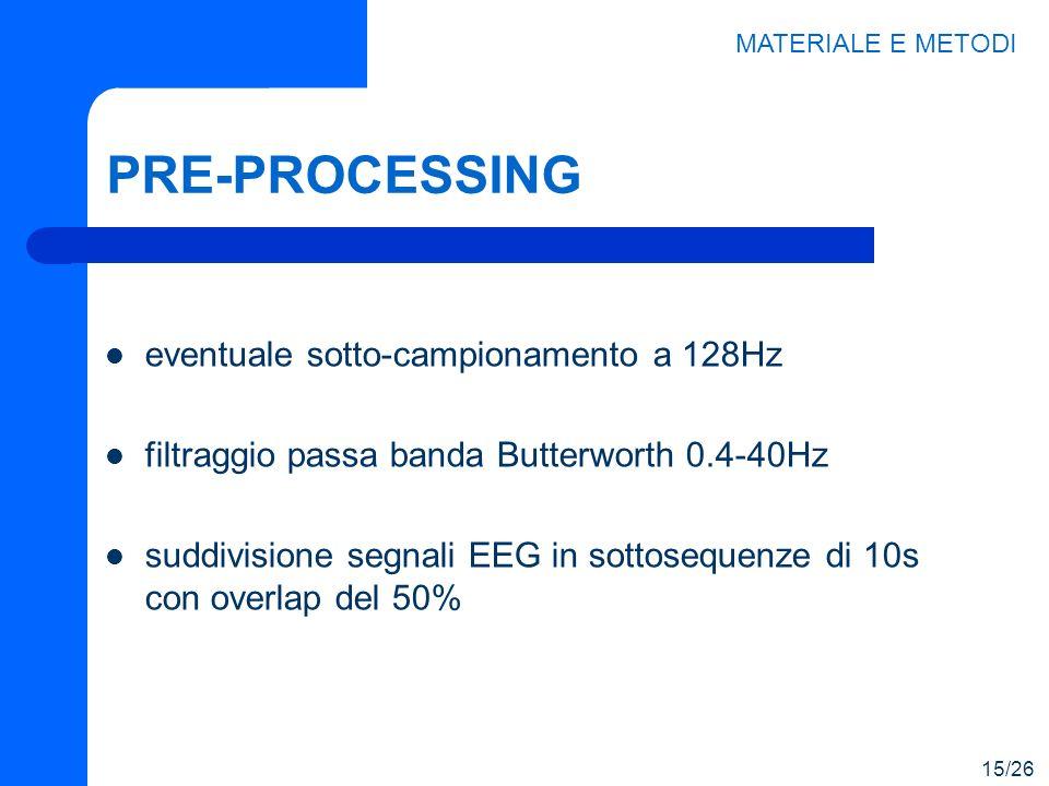 PRE-PROCESSING eventuale sotto-campionamento a 128Hz filtraggio passa banda Butterworth 0.4-40Hz suddivisione segnali EEG in sottosequenze di 10s con
