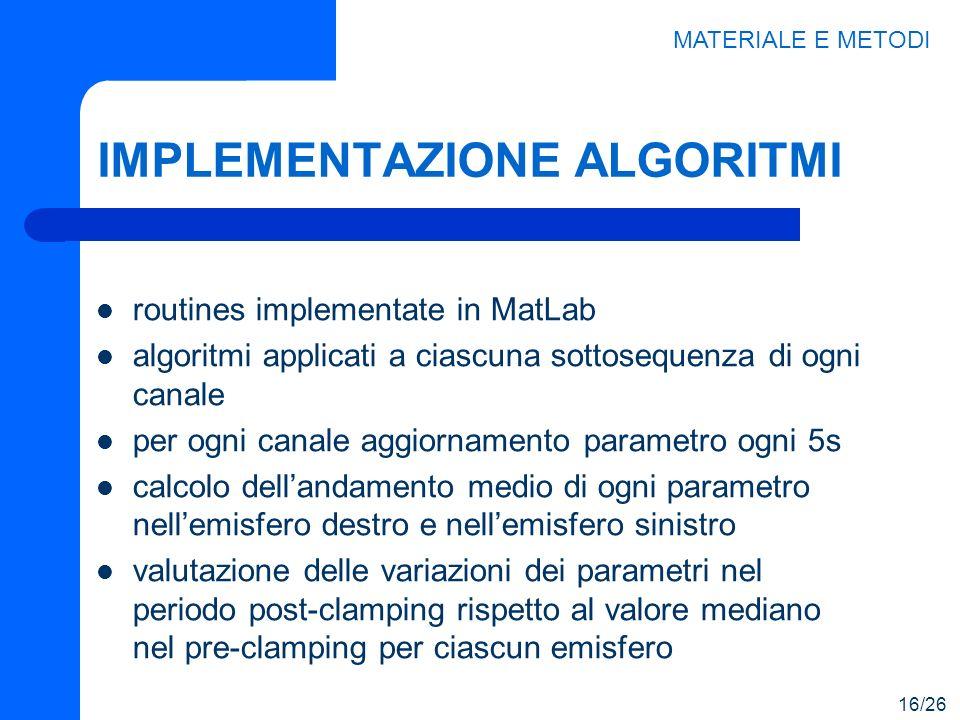 IMPLEMENTAZIONE ALGORITMI routines implementate in MatLab algoritmi applicati a ciascuna sottosequenza di ogni canale per ogni canale aggiornamento pa