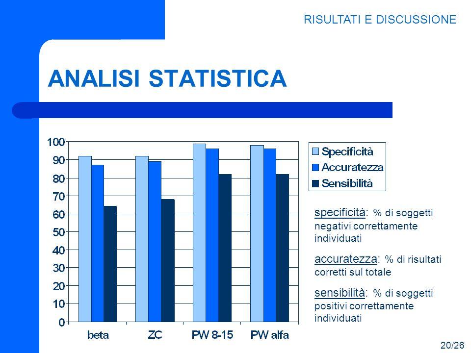 ANALISI STATISTICA RISULTATI E DISCUSSIONE 20/26 specificità: % di soggetti negativi correttamente individuati accuratezza: % di risultati corretti su