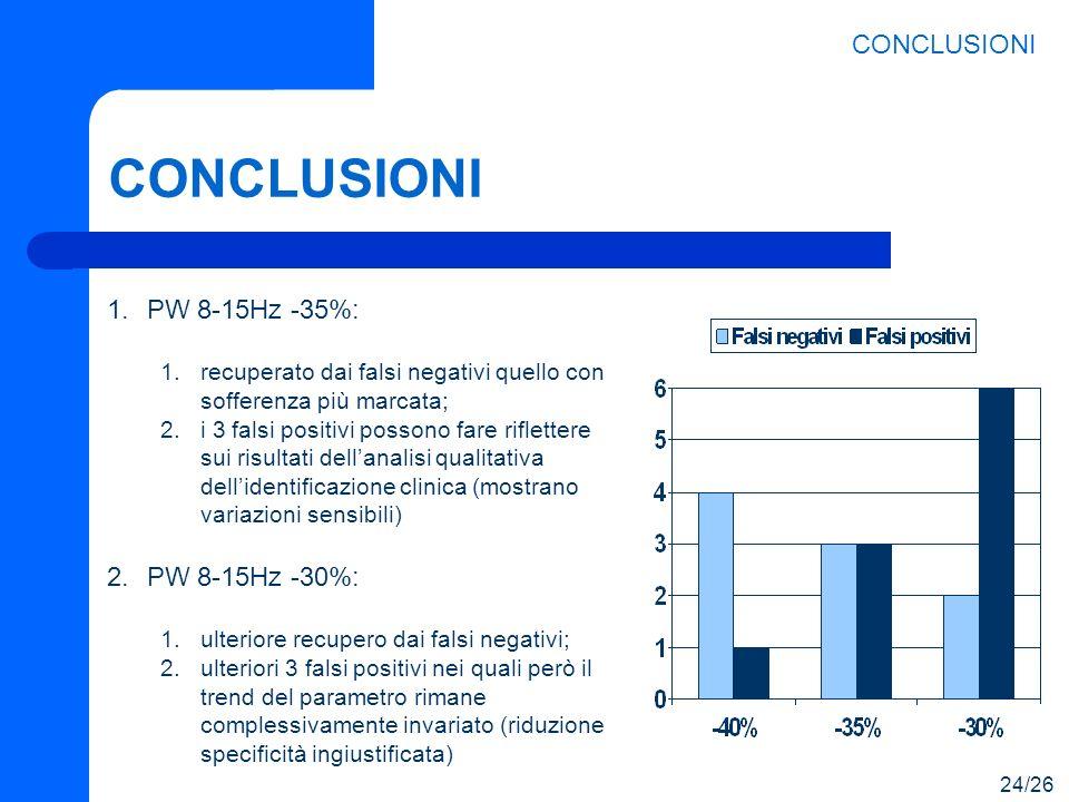 CONCLUSIONI 1.PW 8-15Hz -35%: 1.recuperato dai falsi negativi quello con sofferenza più marcata; 2.i 3 falsi positivi possono fare riflettere sui risu